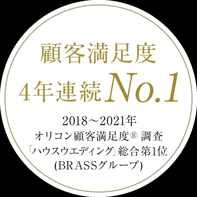 顧客満足度 4年連続 No.1